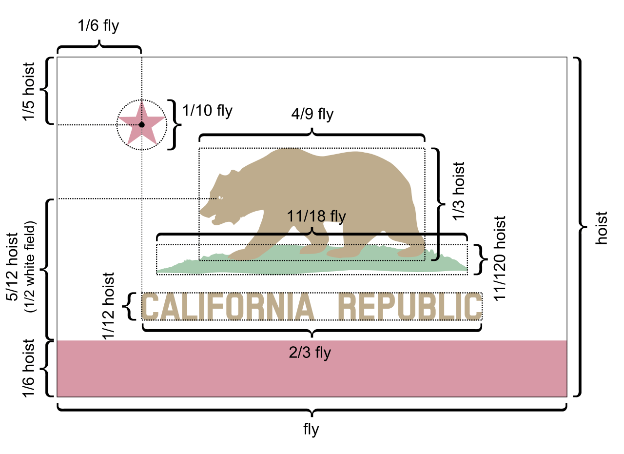 california flag california state flag bear flag ncr flag cali